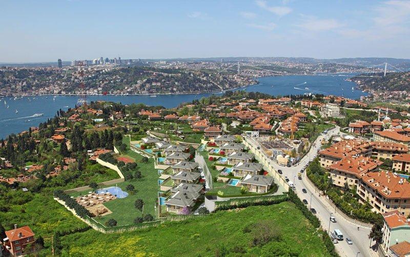 Kandilli Gezi Rehberi (Gezilecek Yerler, Mekanlar + Tavsiyeler)